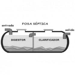 Fosa Septica 1245 Lts. 6 Usuarios