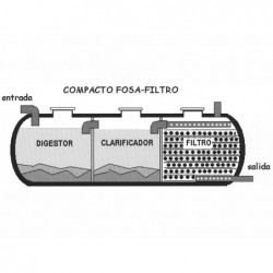 Fosa Septica+Filtro 1245 Lts. 2-4 Usuarios