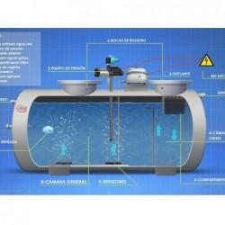 Clarificador Aguas Grises 1400 Lit Horizontal Aerea