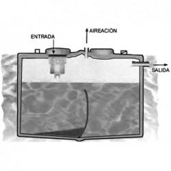 Cisterna Filtro Almacenamiento Agua Pluvial 2150 Lts